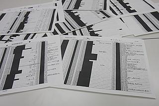 八重山署が振り込め詐欺などの特殊詐欺の被害を未然に防ぐため公開した特殊詐欺犯行グループが使用していた名簿リスト=27日午後、同署