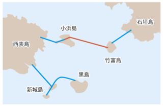 耐用年数を迎え、更新が必要となる竹富町内の海底送水管と新たに整備される小浜|竹富島間の送水管イメージ図