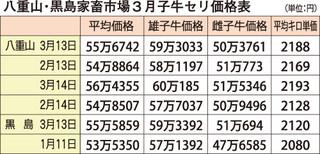 27030.八重山黒島.jpg