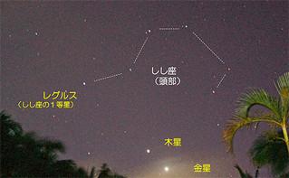 7月1日に大接近する金星と木星(石垣島天文台提供)