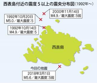 西表島付近の震度5以上の震央分布図
