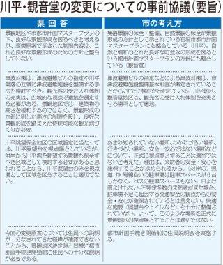 川平・観音堂の変更についての事前協議(要旨)