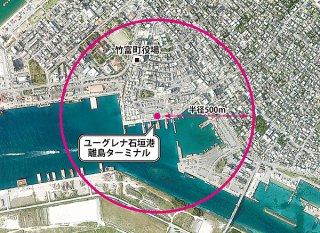 竹富町は、ユーグレナ石垣港離島ターミナルを中心に半径500㍍圏内で石垣支所の建設用地、施設の取得を目指している(㈱パスコ提供)