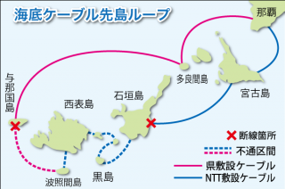 海底光ケーブル台風障害