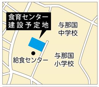 食育センター地図