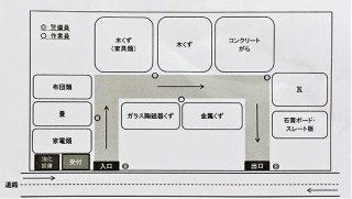 災害廃棄物仮置き場の分別配置例(竹富町災害廃棄物処理計画策定検討委員会資料より)