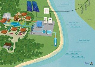 海水淡水化システムの全体イメージ(星のや竹富島提供)