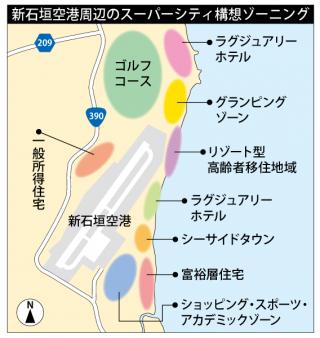 新空港周辺のスーパーシティ構想図